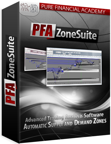 Best Stock Trading Software For Stock Analysis | Pure Financial Academy