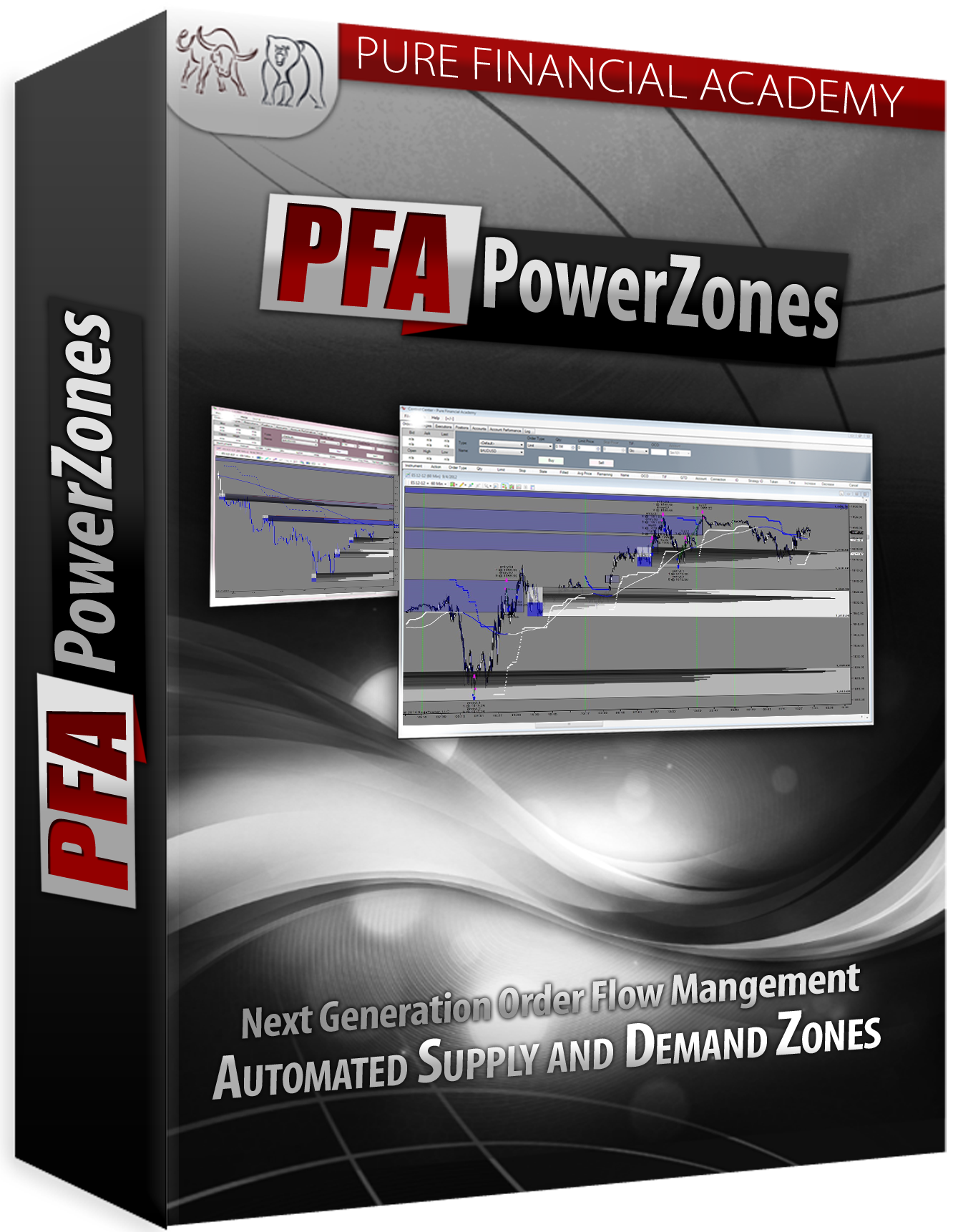 pfa power zones