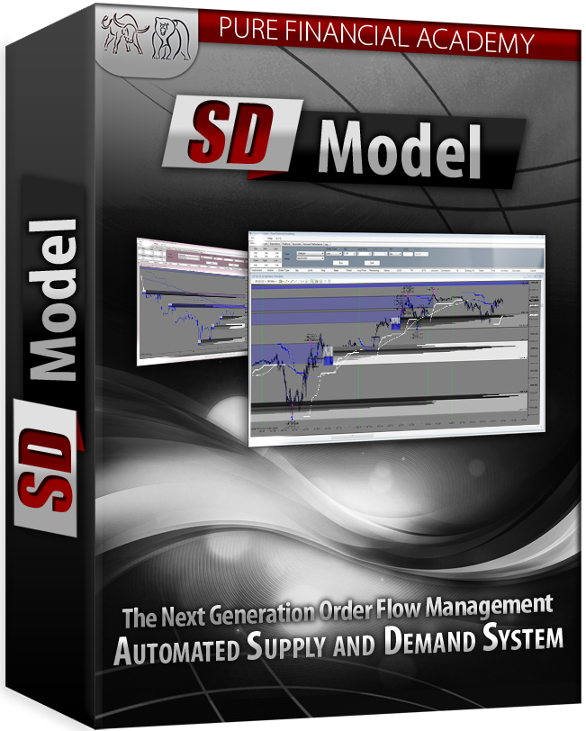 Modeling trading system performance bandy pdf